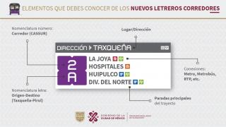 TARJETA INFORMATIVA Con el fin de mejorar la movilidad y transferencias de las personas usuarias, el Organismo Regulador de Transporte implemento nueva senaletica en la Red de Corredores de Transporte publico concesionado de la Ciudad de Mexico.